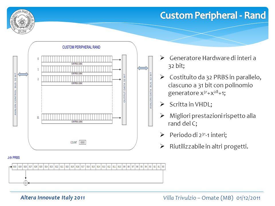 Altera Innovate Italy 2011 Villa Trivulzio – Omate (MB) 01/12/2011 Generatore Hardware di interi a 32 bit; Costituito da 32 PRBS in parallelo, ciascuno a 31 bit con polinomio generatore x 31 +x 28 +1; Scritta in VHDL; Migliori prestazioni rispetto alla rand del C; Periodo di 2 31 -1 interi; Riutilizzabile in altri progetti.