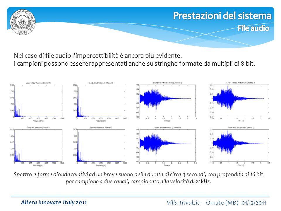 Altera Innovate Italy 2011 Villa Trivulzio – Omate (MB) 01/12/2011 Nel caso di file audio limpercettibilità è ancora più evidente.