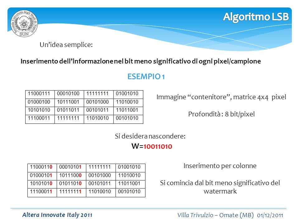 Altera Innovate Italy 2011 Villa Trivulzio – Omate (MB) 01/12/2011 Unidea semplice: Inserimento dellinformazione nel bit meno significativo di ogni pixel/campione W=10011010 Si desidera nascondere: Immagine contenitore, matrice 4x4 pixel Profondità : 8 bit/pixel Inserimento per colonne Si comincia dal bit meno significativo del watermark