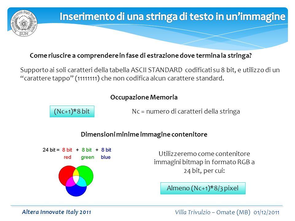 Altera Innovate Italy 2011 Villa Trivulzio – Omate (MB) 01/12/2011 Come riuscire a comprendere in fase di estrazione dove termina la stringa.