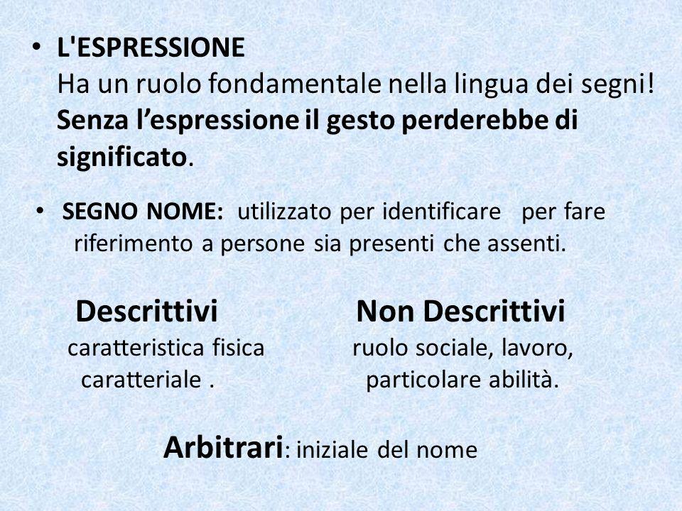 SEGNO NOME: utilizzato per identificare per fare riferimento a persone sia presenti che assenti.