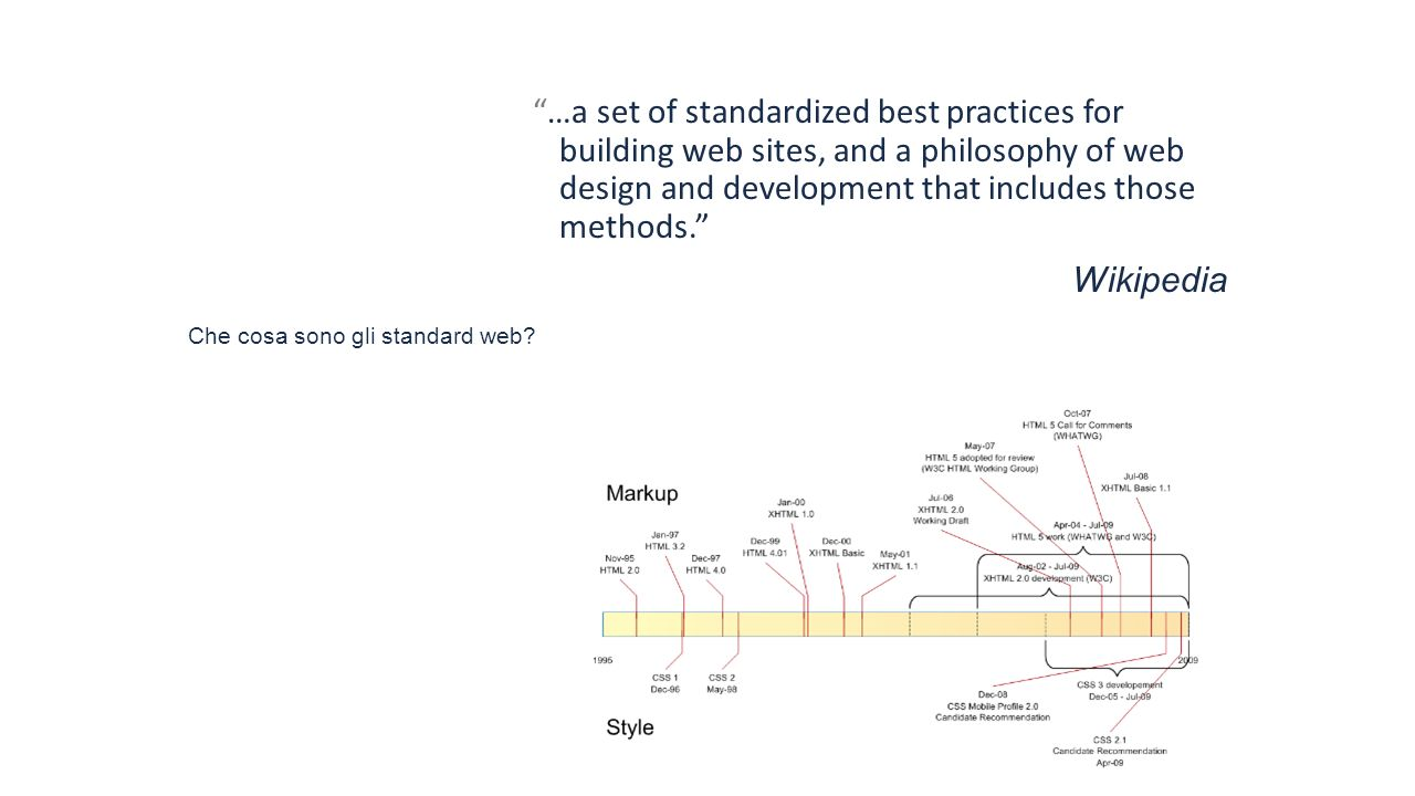 …a set of standardized best practices for building web sites, and a philosophy of web design and development that includes those methods. Wikipedia Ch