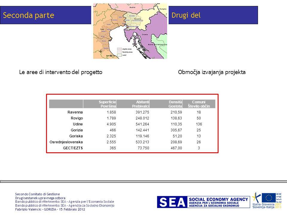 Seconda parte Secondo Comitato di Gestione Drugi sestanek upravnega odbora Bando pubblico di riferimento: SEA – Agenzia per lEconomia Sociale Bando pu