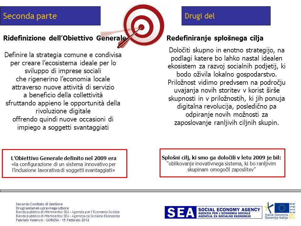 Drugi del Seconda parte Secondo Comitato di Gestione Drugi sestanek upravnega odbora Bando pubblico di riferimento: SEA – Agenzia per lEconomia Social