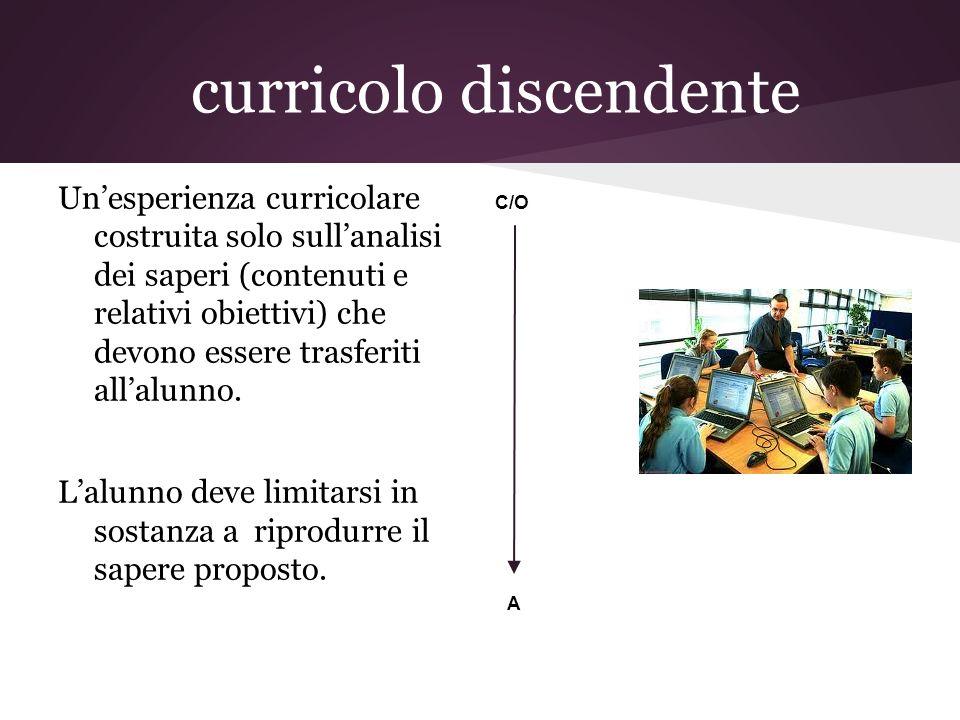 curricolo discendente Unesperienza curricolare costruita solo sullanalisi dei saperi (contenuti e relativi obiettivi) che devono essere trasferiti allalunno.