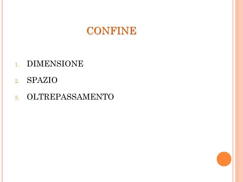 CONFINE 1. DIMENSIONE 2. SPAZIO 3. OLTREPASSAMENTO