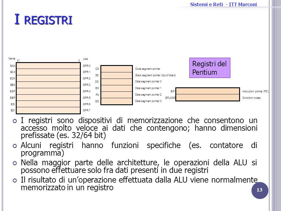 Sistemi e Reti - ITT Marconi I REGISTRI I registri sono dispositivi di memorizzazione che consentono un accesso molto veloce ai dati che contengono; h
