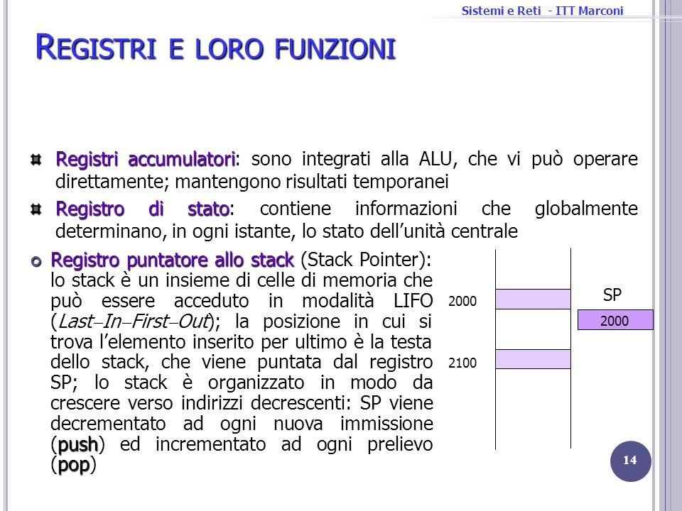 Sistemi e Reti - ITT Marconi R EGISTRI E LORO FUNZIONI Registro puntatore allo stack push pop Registro puntatore allo stack (Stack Pointer): lo stack