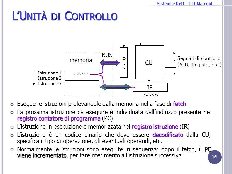 Sistemi e Reti - ITT Marconi LU NITÀ DI C ONTROLLO fetch Esegue le istruzioni prelevandole dalla memoria nella fase di fetch registro contatore di pro