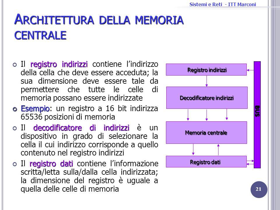 Sistemi e Reti - ITT Marconi A RCHITETTURA DELLA MEMORIA CENTRALE registro indirizzi Il registro indirizzi contiene lindirizzo della cella che deve es