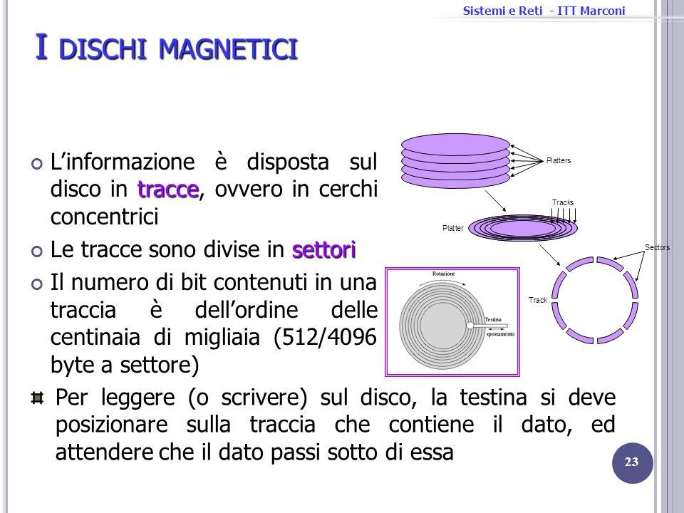Sistemi e Reti - ITT Marconi I DISCHI MAGNETICI tracce Linformazione è disposta sul disco in tracce, ovvero in cerchi concentrici settori Le tracce so