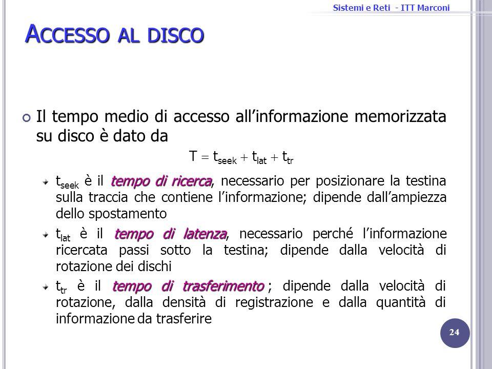 Sistemi e Reti - ITT Marconi A CCESSO AL DISCO Il tempo medio di accesso allinformazione memorizzata su disco è dato da tempo di ricerca t seek è il t