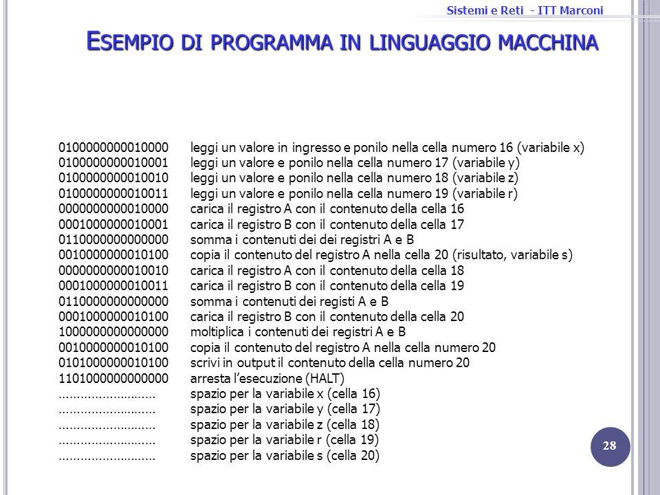 Sistemi e Reti - ITT Marconi E SEMPIO DI PROGRAMMA IN LINGUAGGIO MACCHINA 28 0100000000010000leggi un valore in ingresso e ponilo nella cella numero 1