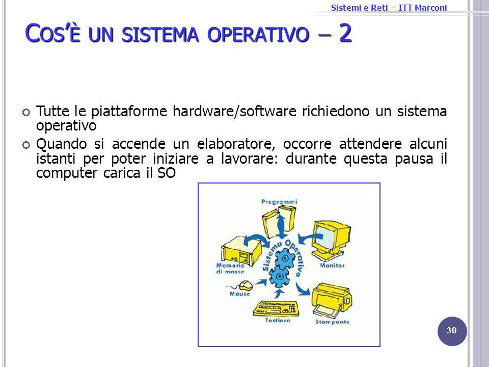 Sistemi e Reti - ITT Marconi C OS È UN SISTEMA OPERATIVO 2 Tutte le piattaforme hardware/software richiedono un sistema operativo Quando si accende un