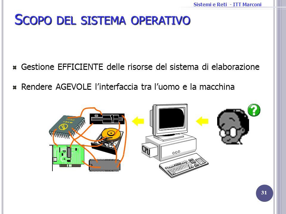 Sistemi e Reti - ITT Marconi S COPO DEL SISTEMA OPERATIVO Gestione EFFICIENTE delle risorse del sistema di elaborazione Rendere AGEVOLE linterfaccia t