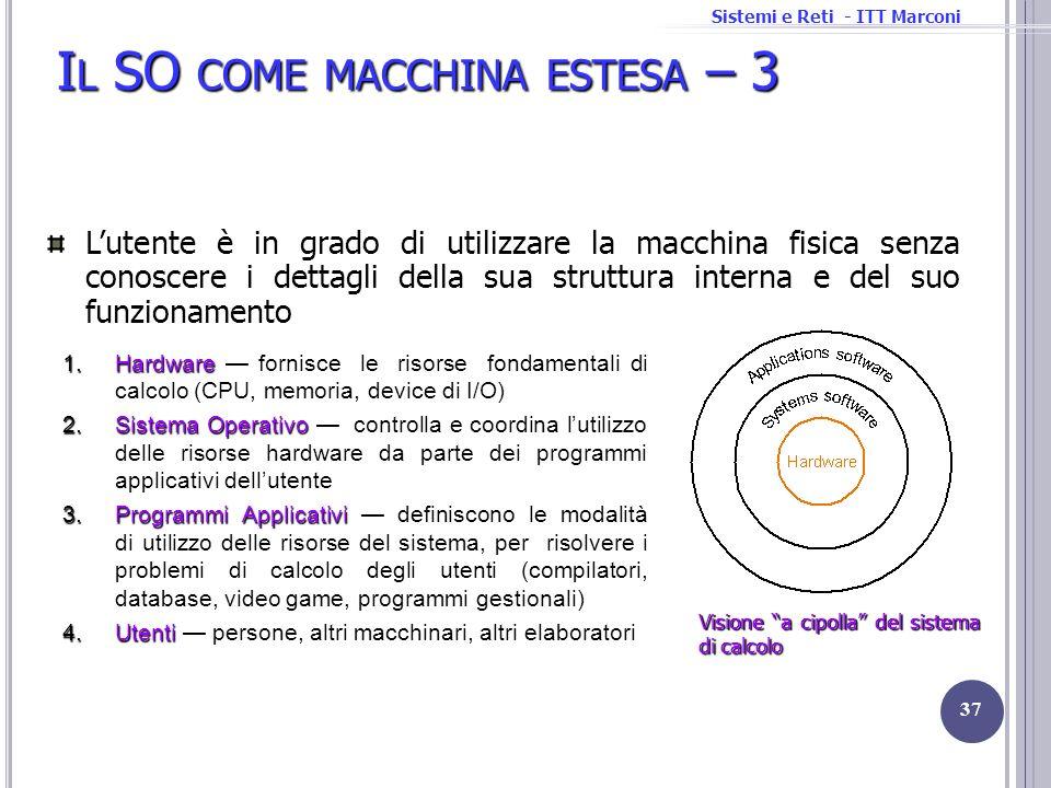 Sistemi e Reti - ITT Marconi I L SO COME MACCHINA ESTESA – 3 37 Lutente è in grado di utilizzare la macchina fisica senza conoscere i dettagli della s