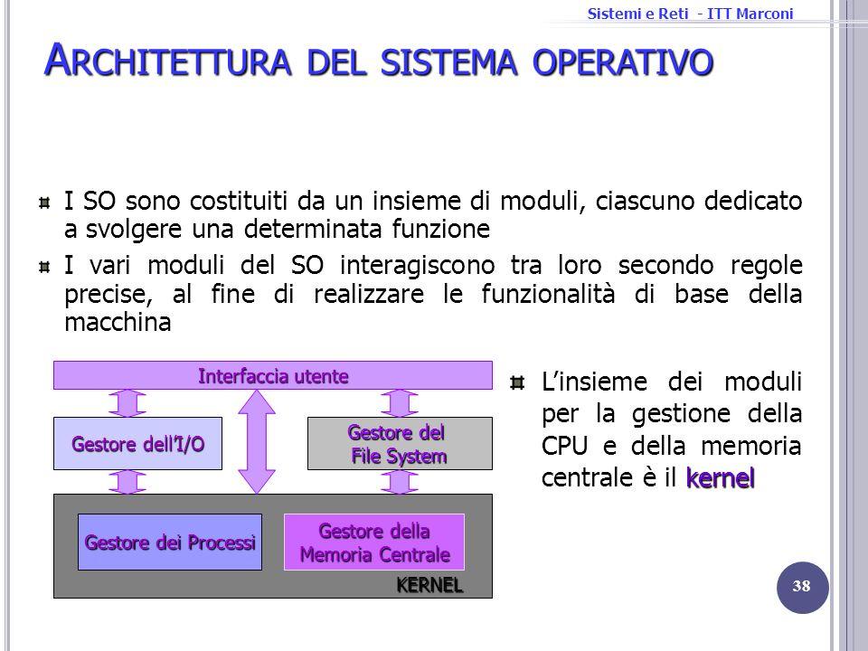 Sistemi e Reti - ITT Marconi A RCHITETTURA DEL SISTEMA OPERATIVO I SO sono costituiti da un insieme di moduli, ciascuno dedicato a svolgere una determ