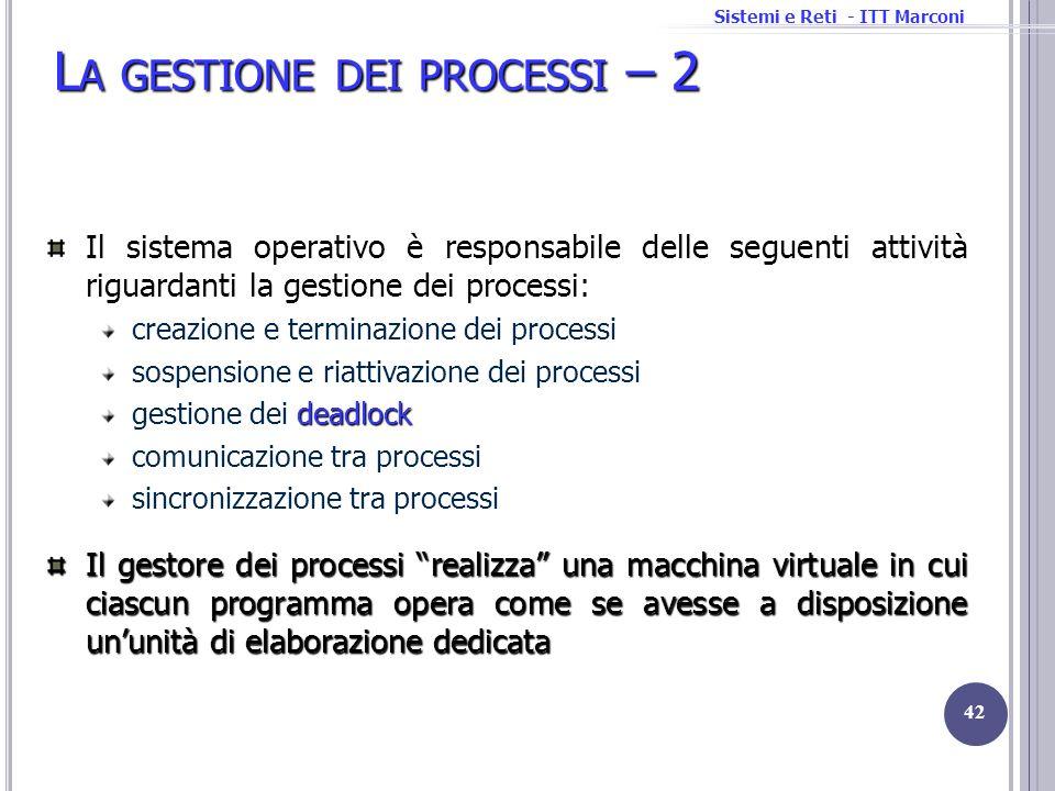 Sistemi e Reti - ITT Marconi L A GESTIONE DEI PROCESSI – 2 42 Il sistema operativo è responsabile delle seguenti attività riguardanti la gestione dei