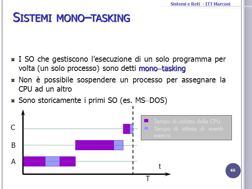 Sistemi e Reti - ITT Marconi S ISTEMI MONO – TASKING mono tasking I SO che gestiscono lesecuzione di un solo programma per volta (un solo processo) so