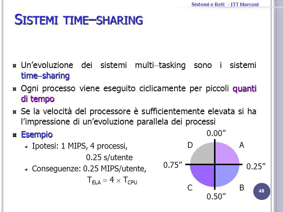 Sistemi e Reti - ITT Marconi S ISTEMI TIME – SHARING time sharing Unevoluzione dei sistemi multi tasking sono i sistemi time sharing quanti di tempo O