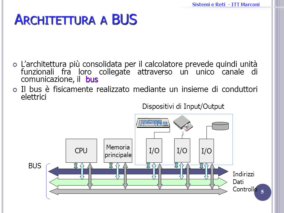 Sistemi e Reti - ITT Marconi I L BUS Il bus è utilizzato per trasferire dati fra le unità funzionali bus indirizzibus controllo Lunità che inizia il trasferimento (in genere la CPU) fornisce lindirizzo, che individua univocamente il dato, sulle linee del bus indirizzi, e configura le linee del bus controllo, inviando un comando al dispositivo che contiene il dato (es.