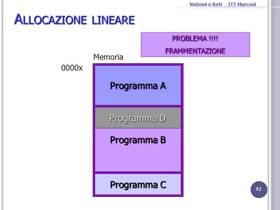 Sistemi e Reti - ITT Marconi Programma A Programma B Programma C Memoria 0000x A LLOCAZIONE LINEARE 52 Programma D PROBLEMA !!!! FRAMMENTAZIONE