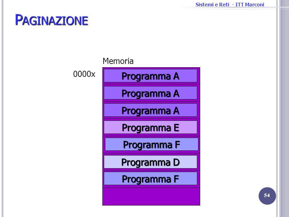 Sistemi e Reti - ITT Marconi Programma B P AGINAZIONE 54 Memoria 0000x Programma A Programma D Programma E Programma F