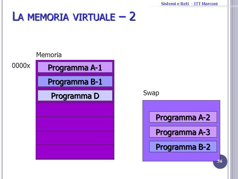 Sistemi e Reti - ITT Marconi Programma D Memoria 0000x Programma A-1 Programma B-1 Programma A-2 Programma A-3 Programma B-2 Swap L A MEMORIA VIRTUALE