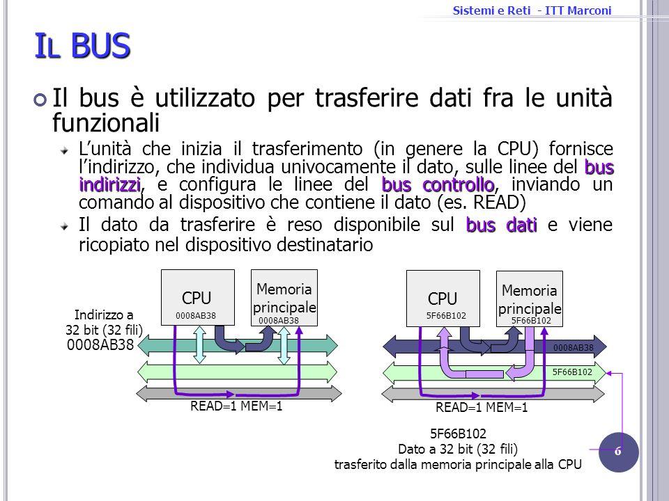 Sistemi e Reti - ITT Marconi I L BUS Il bus è utilizzato per trasferire dati fra le unità funzionali bus indirizzibus controllo Lunità che inizia il t