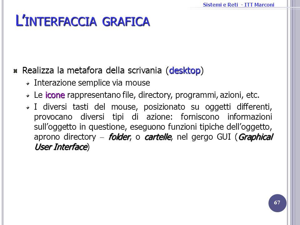 Sistemi e Reti - ITT Marconi L INTERFACCIA GRAFICA desktop Realizza la metafora della scrivania (desktop) Interazione semplice via mouse icone Le icon