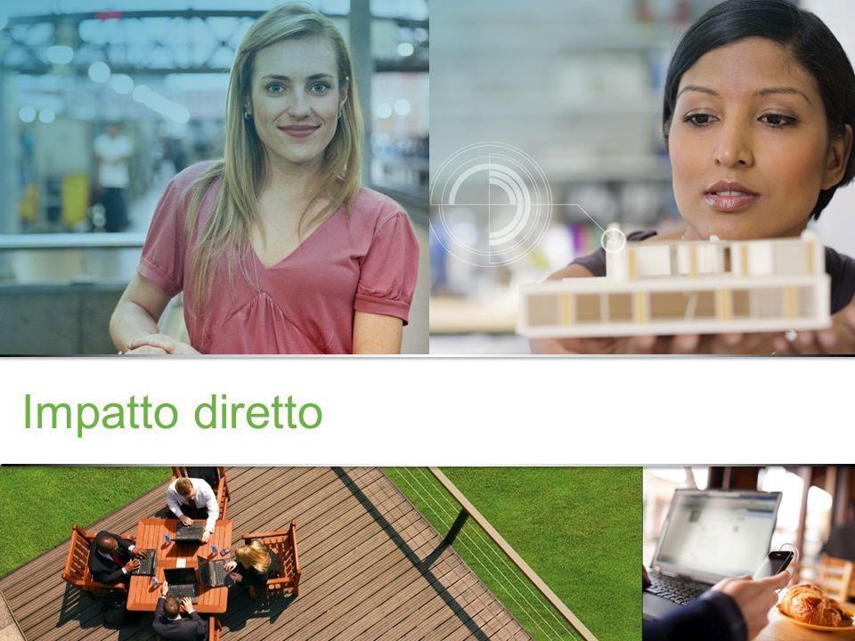 Documento riservato Cisco © 2013 Cisco e/o i relativi affiliati.
