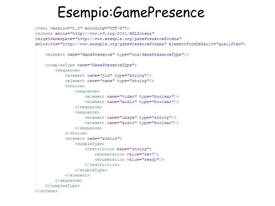 Esempio:GamePresence