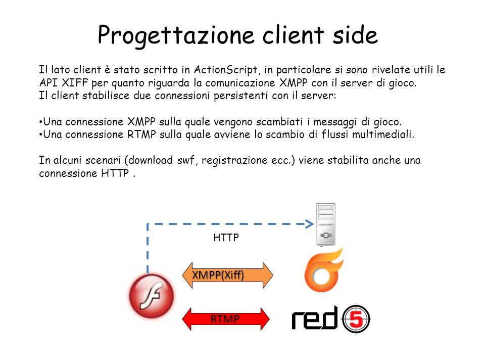 Progettazione client side XMPP(Xiff) RTMP RTMP Il lato client è stato scritto in ActionScript, in particolare si sono rivelate utili le API XIFF per quanto riguarda la comunicazione XMPP con il server di gioco.