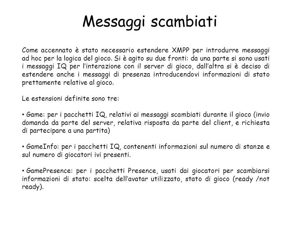 Messaggi scambiati Come accennato è stato necessario estendere XMPP per introdurre messaggi ad hoc per la logica del gioco.
