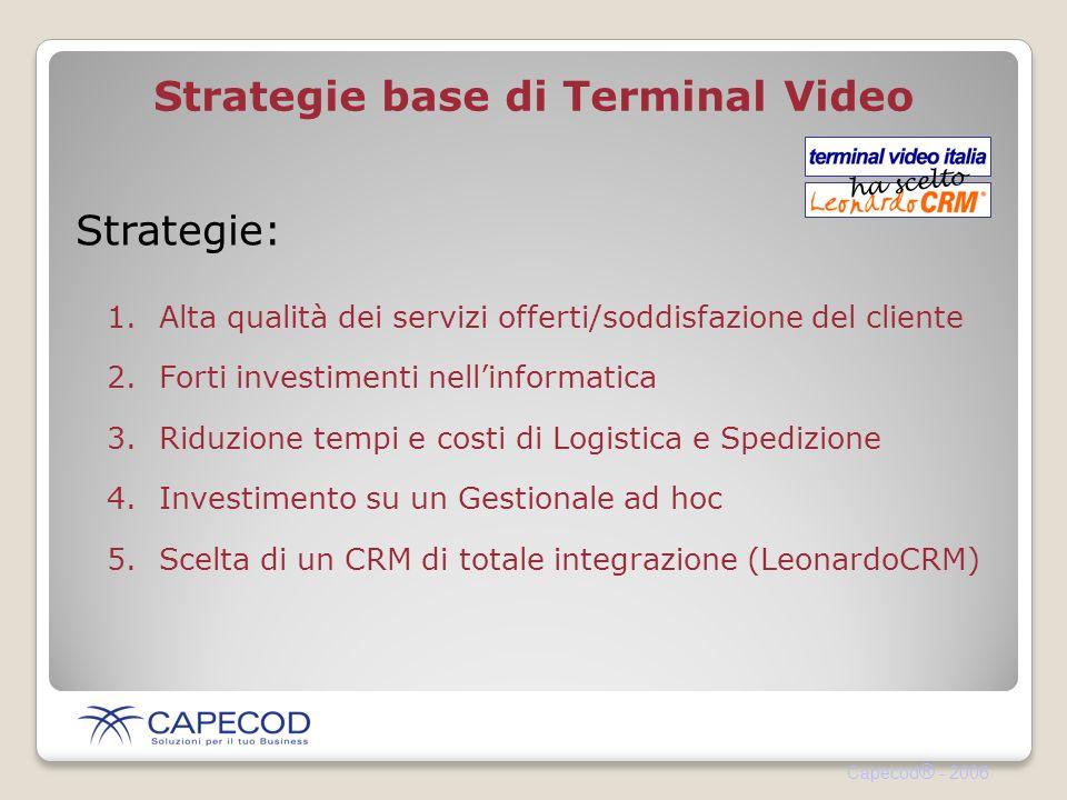 Capecod ® - 2006 1.Alta qualità dei servizi offerti/soddisfazione del cliente 2.Forti investimenti nellinformatica 3.Riduzione tempi e costi di Logistica e Spedizione 4.Investimento su un Gestionale ad hoc 5.Scelta di un CRM di totale integrazione (LeonardoCRM) Strategie base di Terminal Video Strategie: ha scelto