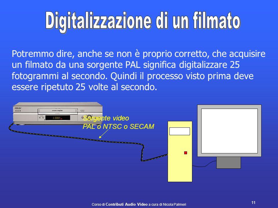 10 La digitalizzazione dellimmagine reale si compone di due passi: CAMPIONAMENTO QUANTIZZAZIONE CAMPIONAMENTO QUANTIZZAZIONE Il CAMPIONAMENTO consiste