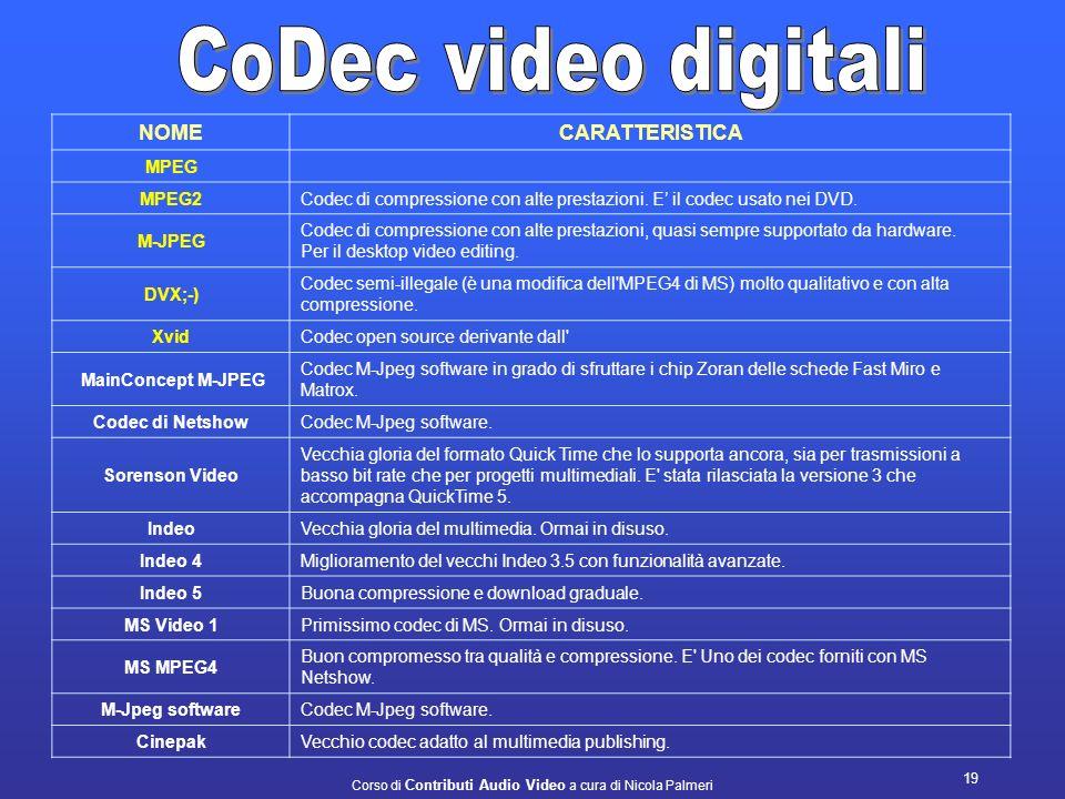 Corso di Contributi Audio Video a cura di Nicola Palmeri 18 COMPRESSIONE MPEG-2 IPPLa compressione IPP presenta una condizione particolare: Il video a
