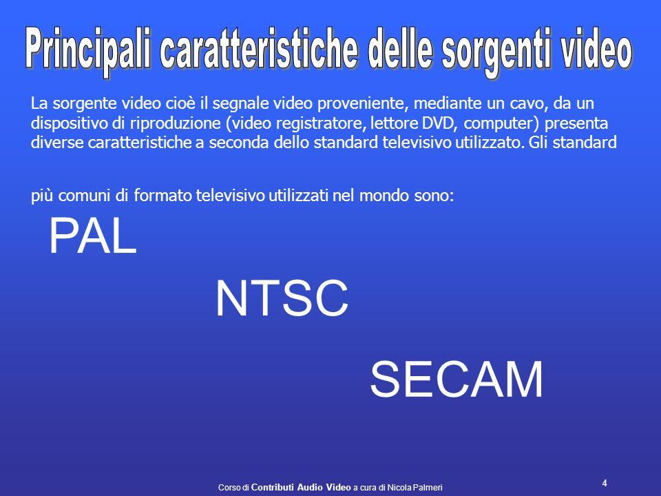 3 Chiameremo sorgente video il segnale uscente da un qualsiasi riproduttore di video. Sorgente video Cavo
