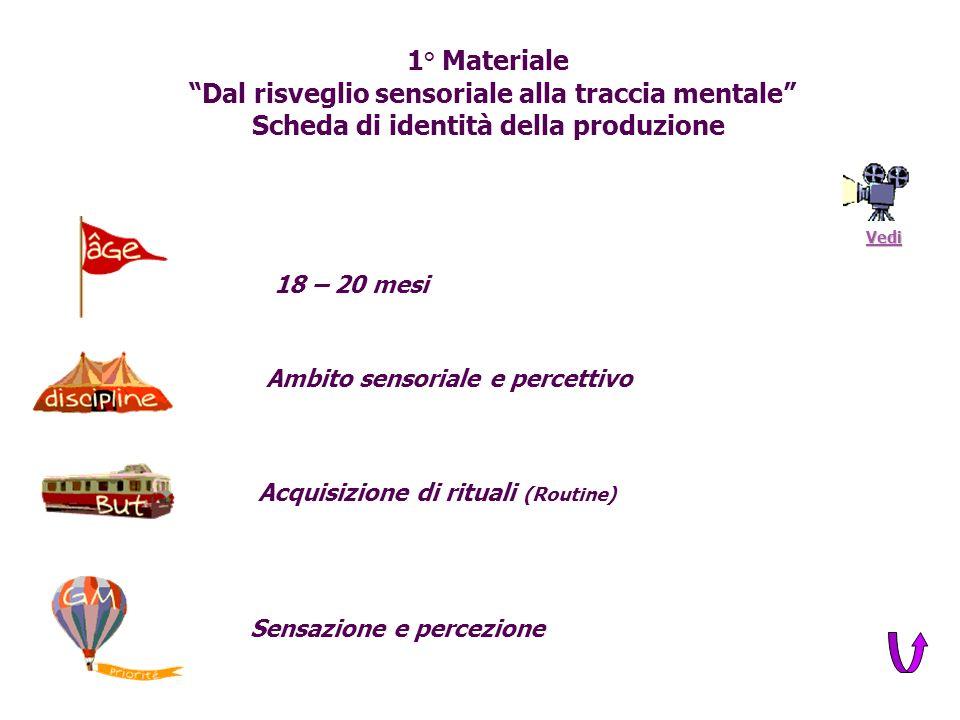 18 – 20 mesi Ambito sensoriale e percettivo Acquisizione di rituali (Routine) Sensazione e percezione 1° Materiale Dal risveglio sensoriale alla tracc