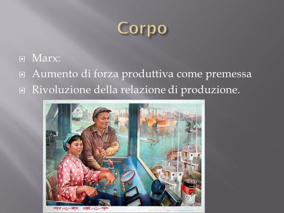 Marx: Aumento di forza produttiva come premessa Rivoluzione della relazione di produzione.