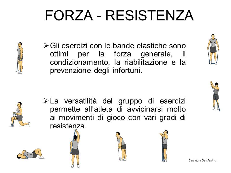 FORZA - RESISTENZA Gli esercizi con le bande elastiche sono ottimi per la forza generale, il condizionamento, la riabilitazione e la prevenzione degli
