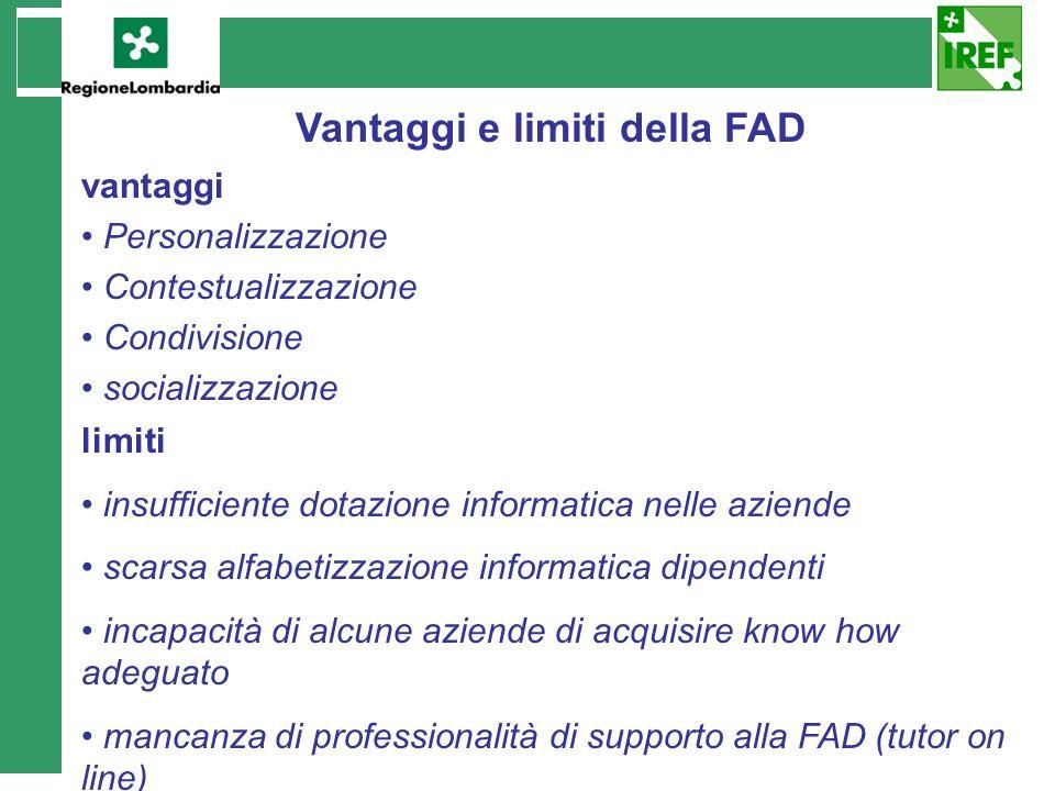 Vantaggi e limiti della FAD vantaggi Personalizzazione Contestualizzazione Condivisione socializzazione limiti insufficiente dotazione informatica nel
