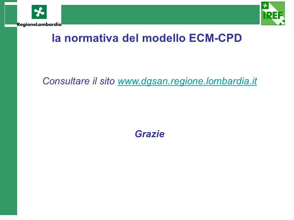 la normativa del modello ECM-CPD Consultare il sito www.dgsan.regione.lombardia.itwww.dgsan.regione.lombardia.it Grazie
