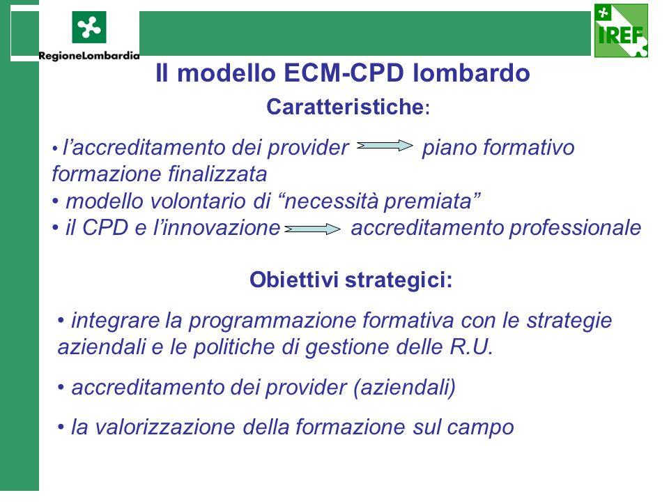 Il modello ECM-CPD lombardo Caratteristiche : laccreditamento dei provider piano formativo formazione finalizzata modello volontario di necessità prem