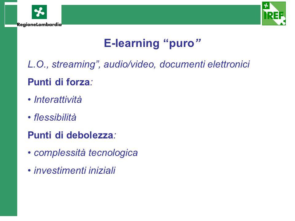 E-learning puro L.O., streaming, audio/video, documenti elettronici Punti di forza: Interattività flessibilità Punti di debolezza: complessità tecnolo