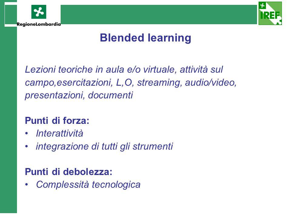 Blended learning Lezioni teoriche in aula e/o virtuale, attività sul campo,esercitazioni, L,O, streaming, audio/video, presentazioni, documenti Punti