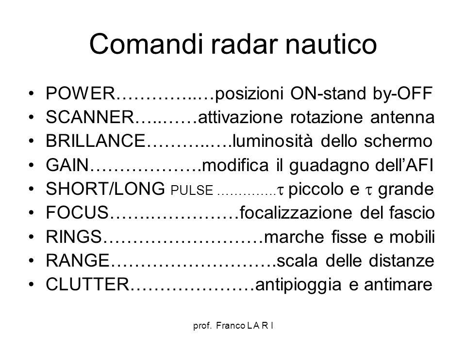 prof. Franco L A R I Comandi radar nautico POWER…………..…posizioni ON-stand by-OFF SCANNER…..……attivazione rotazione antenna BRILLANCE………..….luminosità