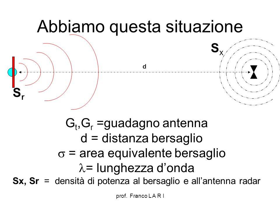 prof. Franco L A R I Abbiamo questa situazione d G t,G r =guadagno antenna d = distanza bersaglio = area equivalente bersaglio = lunghezza donda Sx, S