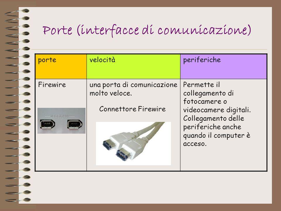 Porte (interfacce di comunicazione) portevelocitàperiferiche Firewireuna porta di comunicazione molto veloce. Permette il collegamento di fotocamere o