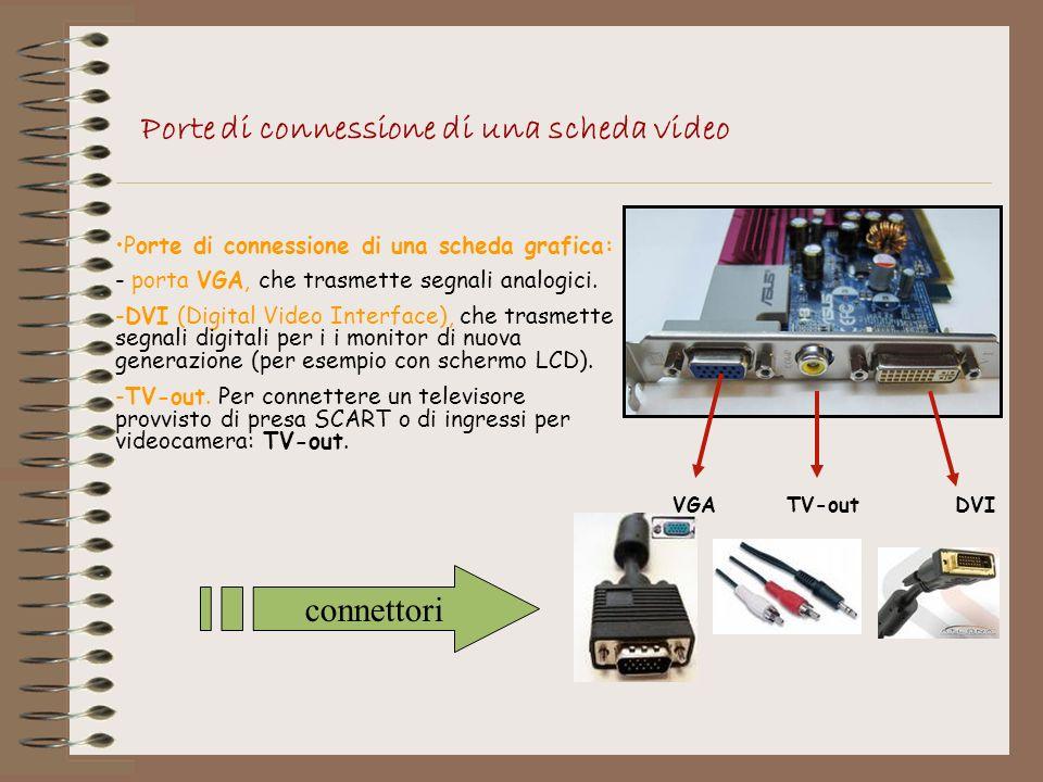 Porte di connessione di una scheda grafica: - porta VGA, che trasmette segnali analogici. -DVI (Digital Video Interface), che trasmette segnali digita